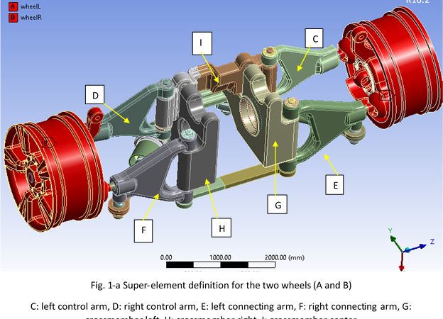 Using ANSYS Super-element with GENESIS for Efficient Topology Optimization