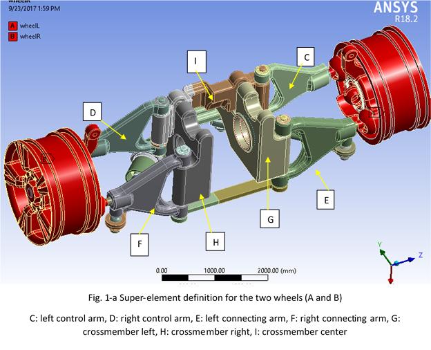 ANSYS blog image1